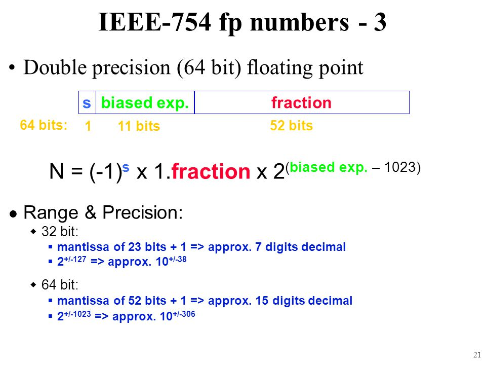 IEEE-754 fp numbers - 3 Double precision (64 bit) floating point