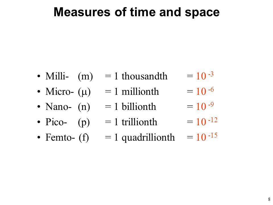 Measures of time and space