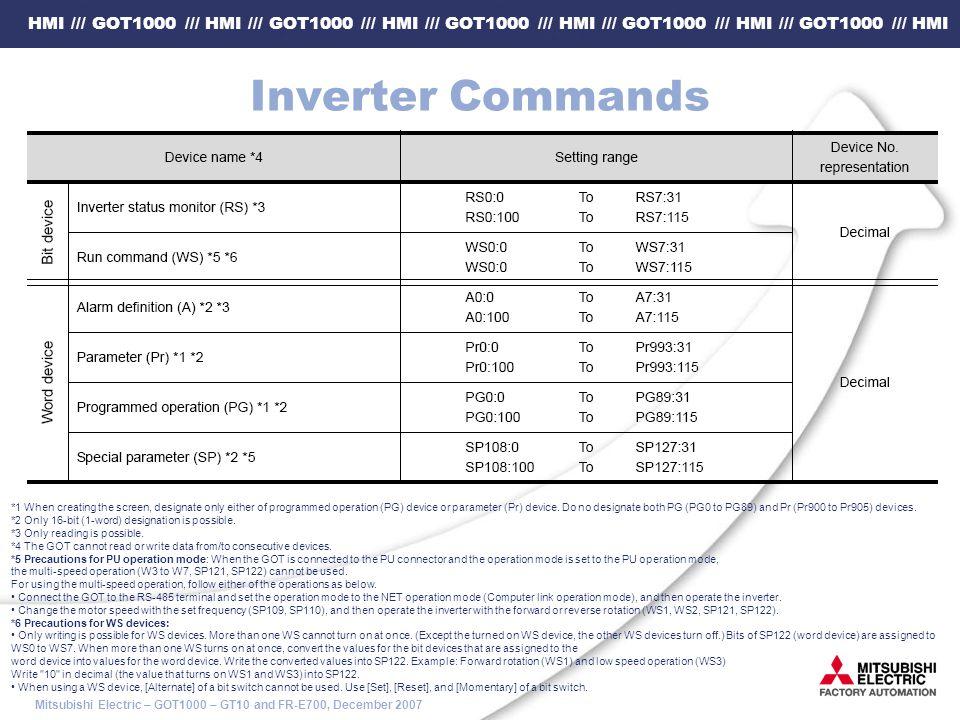 Inverter Commands