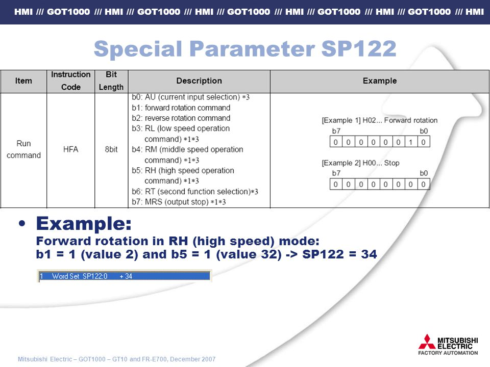Special Parameter SP122 Example: Forward rotation in RH (high speed) mode: b1 = 1 (value 2) and b5 = 1 (value 32) -> SP122 = 34.
