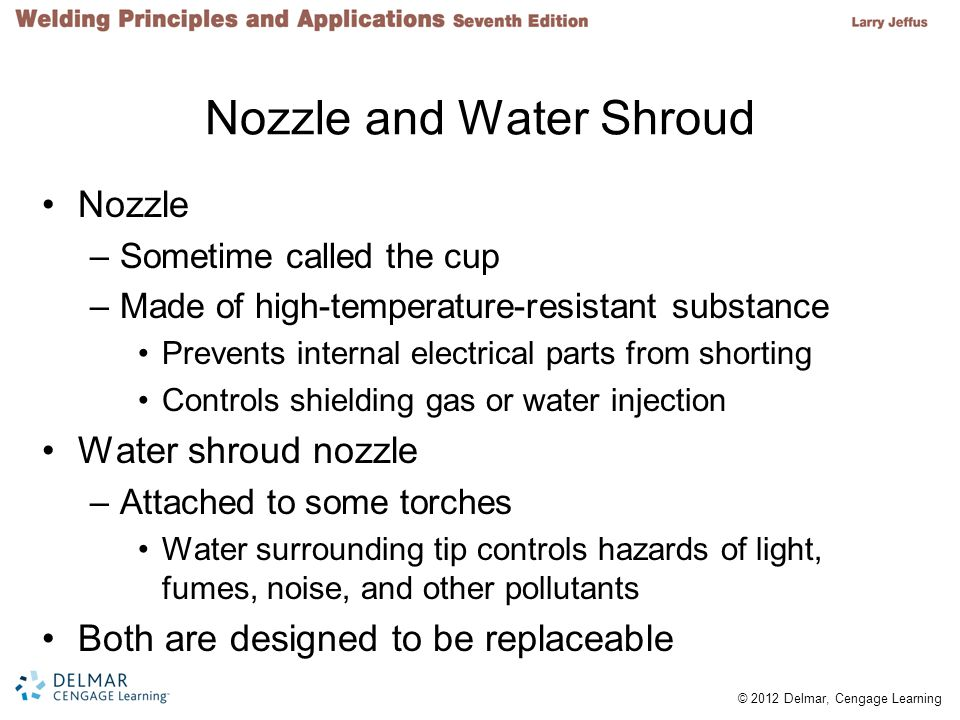 Nozzle and Water Shroud