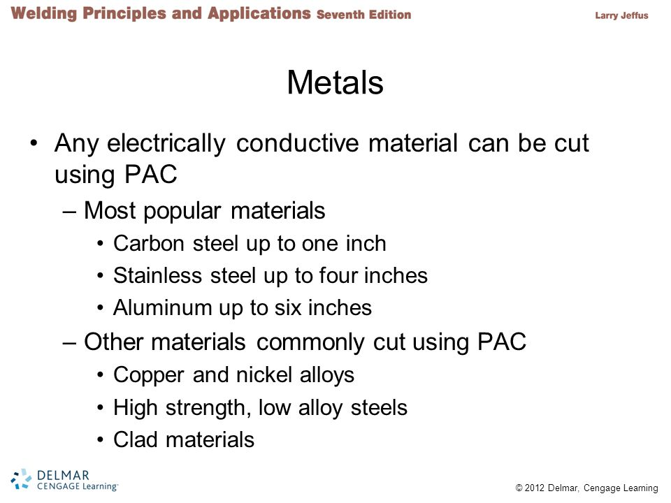 Metals Any electrically conductive material can be cut using PAC