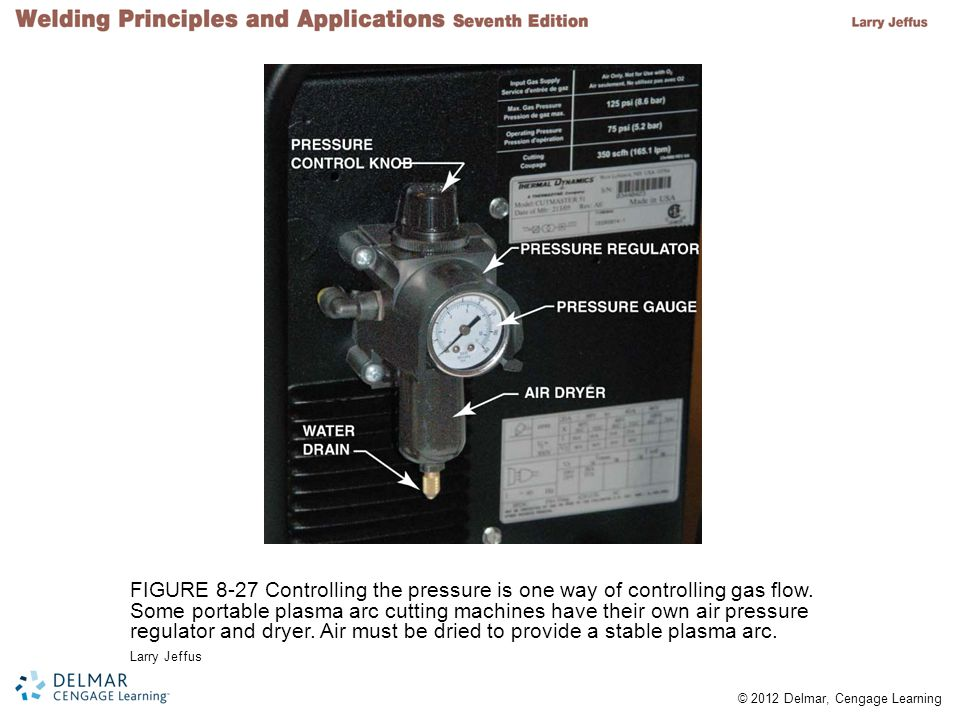 FIGURE 8-27 Controlling the pressure is one way of controlling gas flow. Some portable plasma arc cutting machines have their own air pressure regulator and dryer. Air must be dried to provide a stable plasma arc.