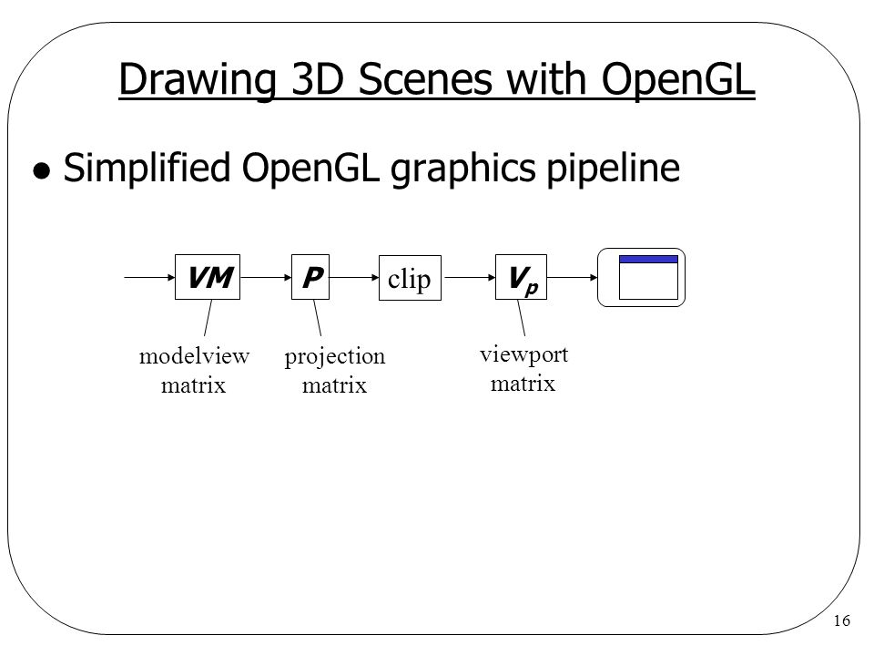 Drawing 3D Scenes with OpenGL