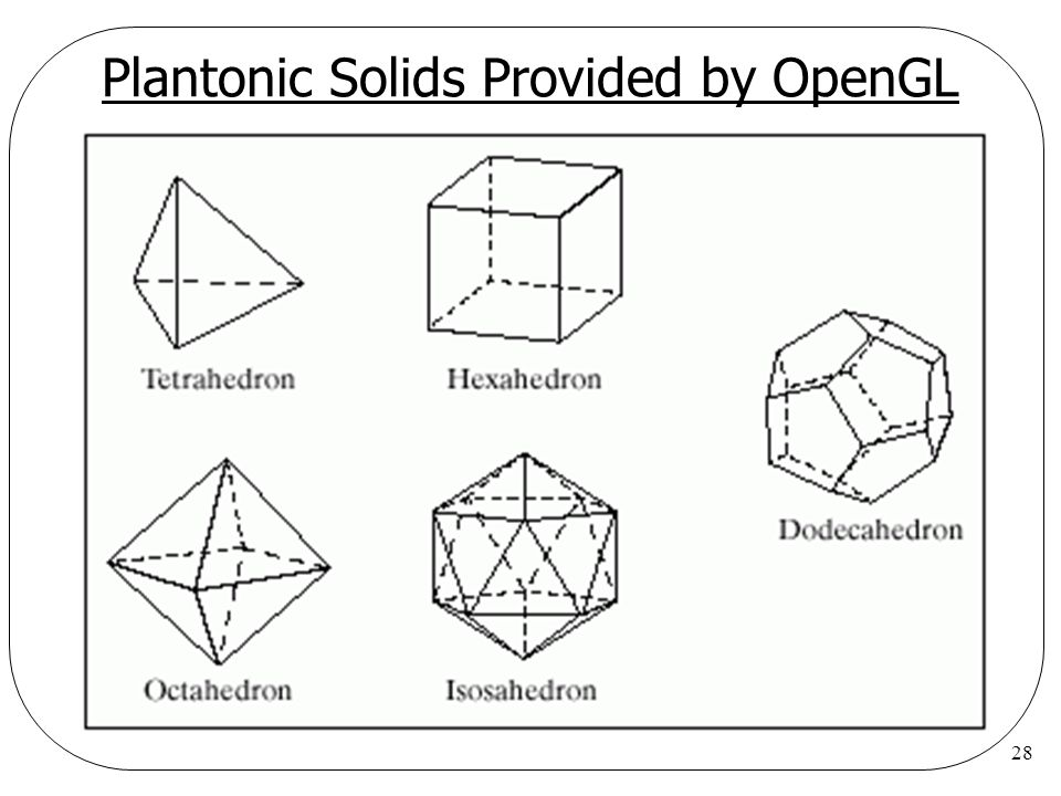 Plantonic Solids Provided by OpenGL