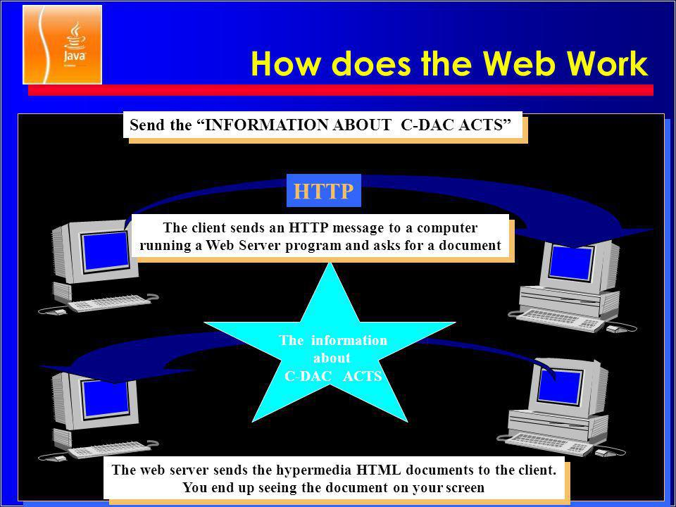 How does the Web Work HTTP Send the INFORMATION ABOUT C-DAC ACTS