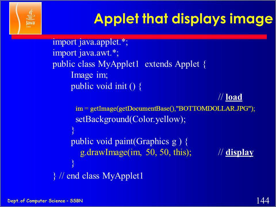 Applet that displays image