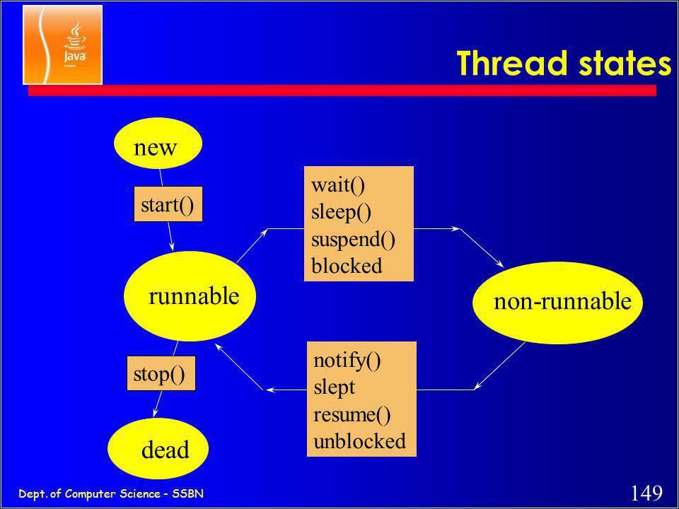 Thread states new runnable non-runnable dead wait() sleep() start()