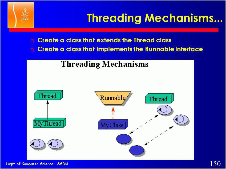 Threading Mechanisms... Create a class that extends the Thread class