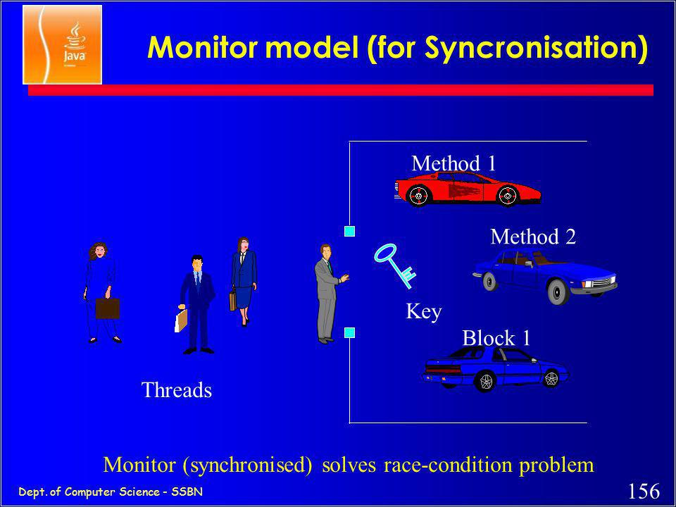 Monitor model (for Syncronisation)