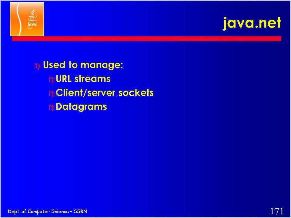 java.net Used to manage: URL streams Client/server sockets Datagrams