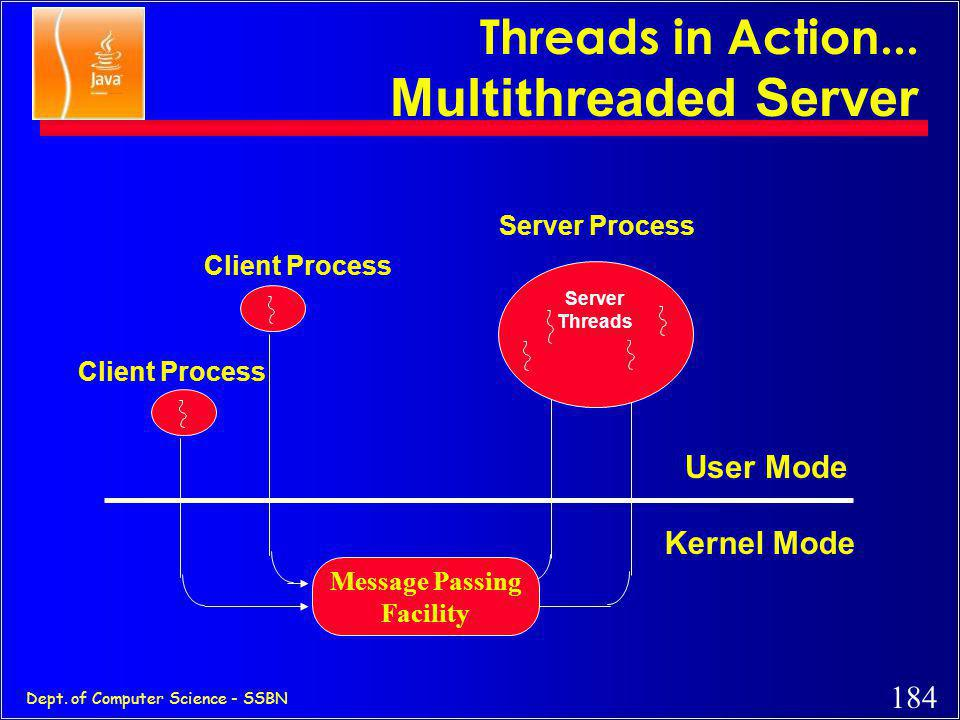 Threads in Action... Multithreaded Server