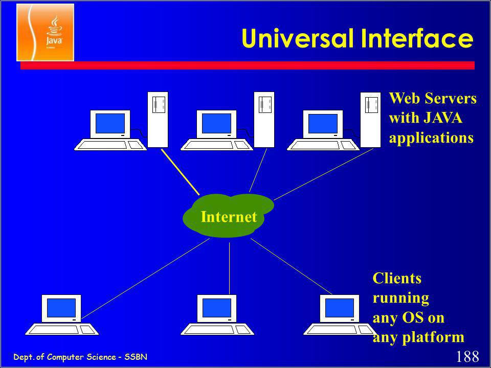 Universal Interface Web Servers with JAVA applications Internet