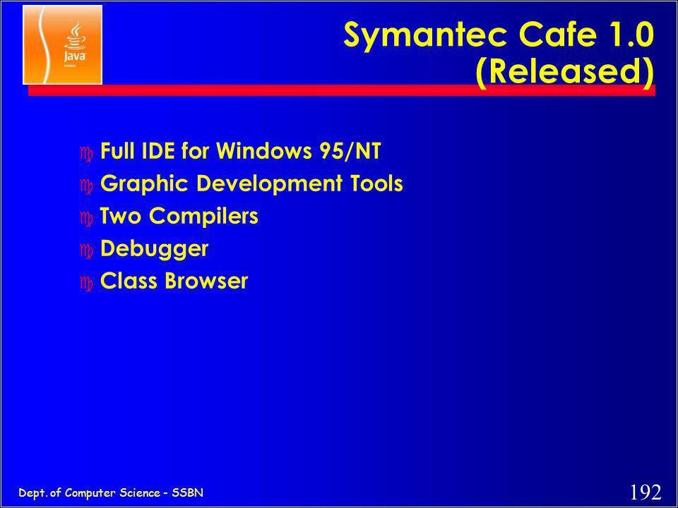 Symantec Cafe 1.0 (Released)
