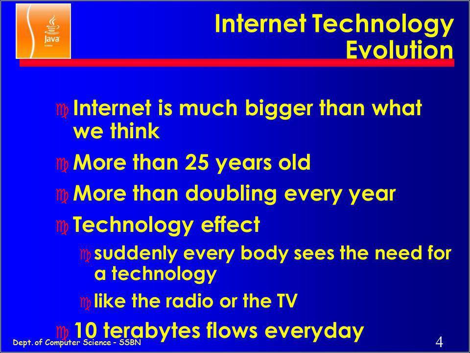 Internet Technology Evolution