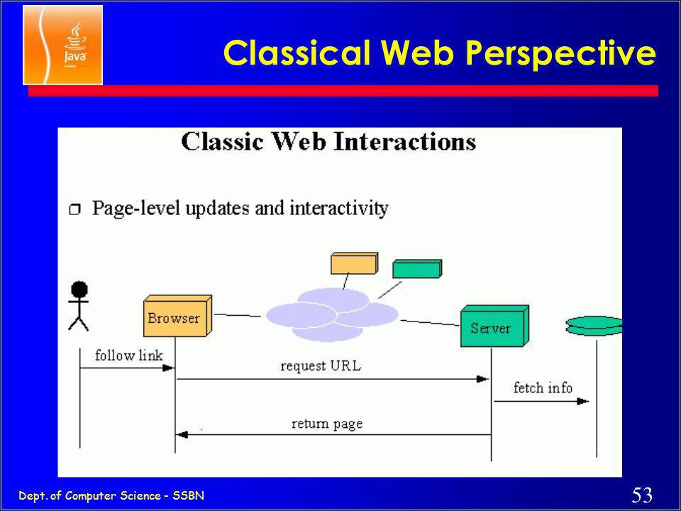 Classical Web Perspective