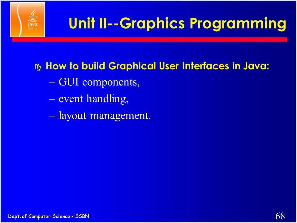 Unit II--Graphics Programming