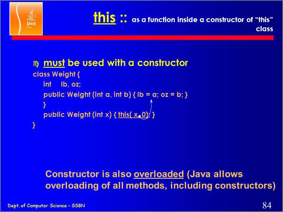 this :: as a function inside a constructor of this class