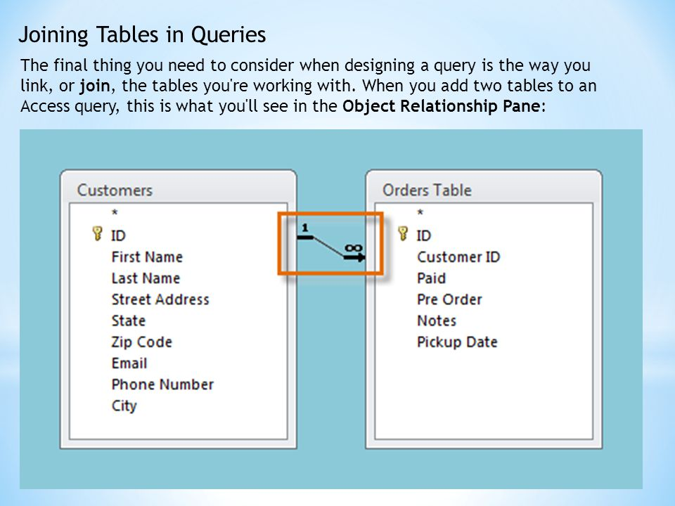 Joining Tables in Queries