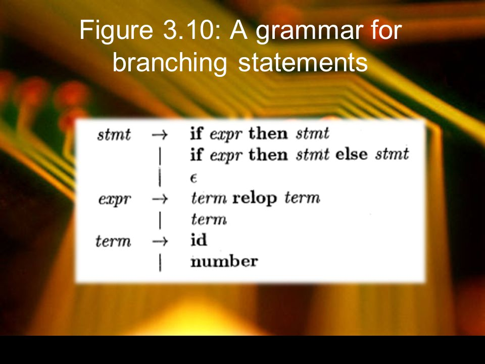 Figure 3.10: A grammar for branching statements