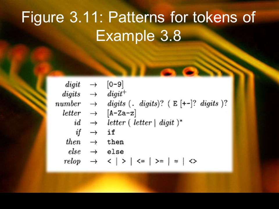 Figure 3.11: Patterns for tokens of Example 3.8