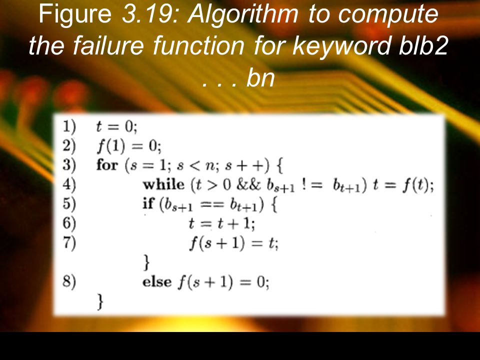 Figure 3.19: Algorithm to compute the failure function for keyword blb2 . . . bn