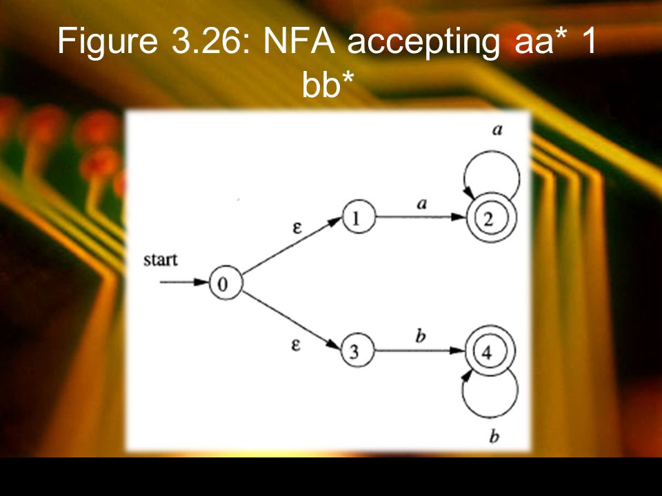 Figure 3.26: NFA accepting aa* 1 bb*