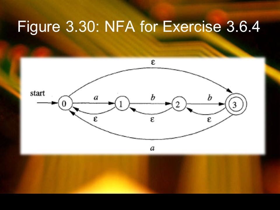 Figure 3.30: NFA for Exercise 3.6.4