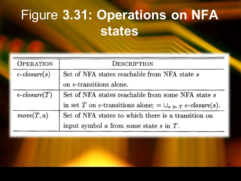 Figure 3.31: Operations on NFA states