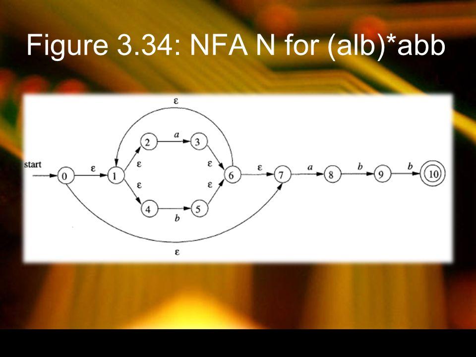 Figure 3.34: NFA N for (alb)*abb