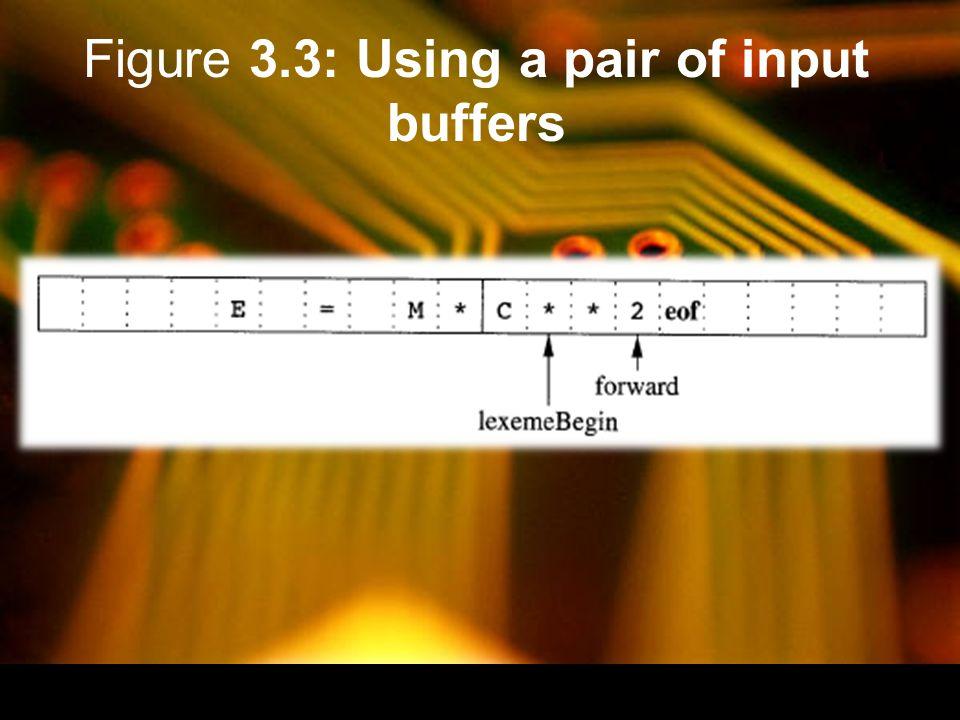 Figure 3.3: Using a pair of input buffers