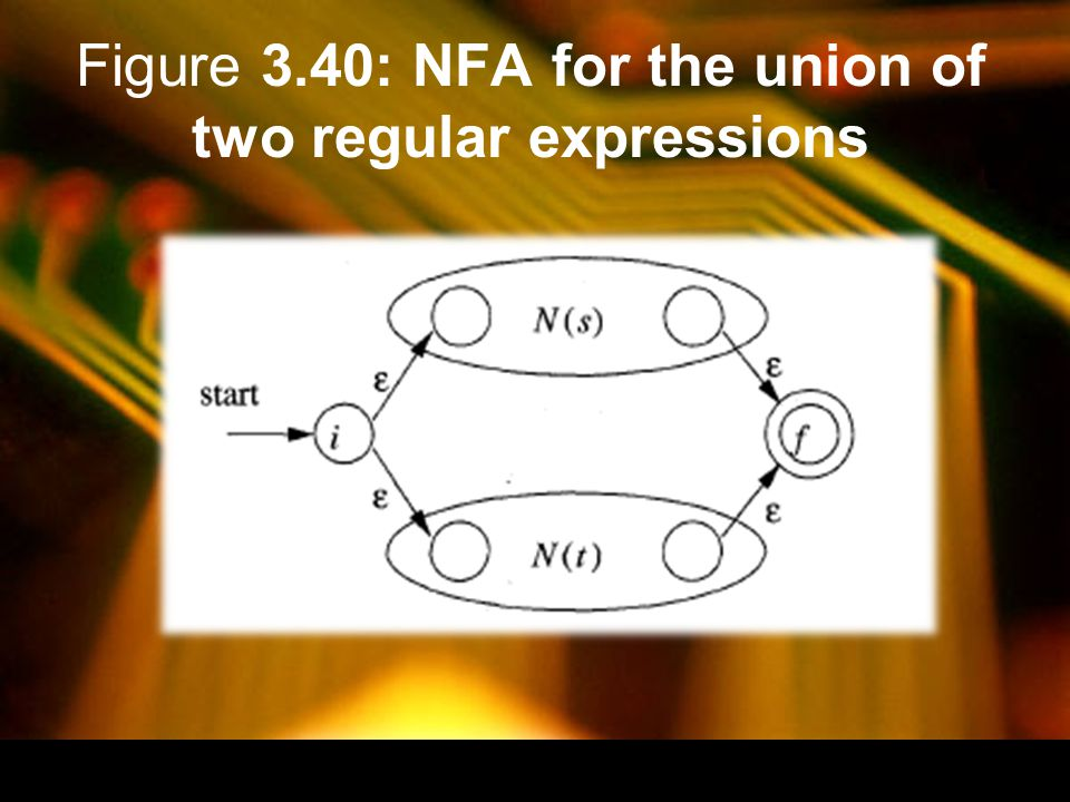 Figure 3.40: NFA for the union of two regular expressions