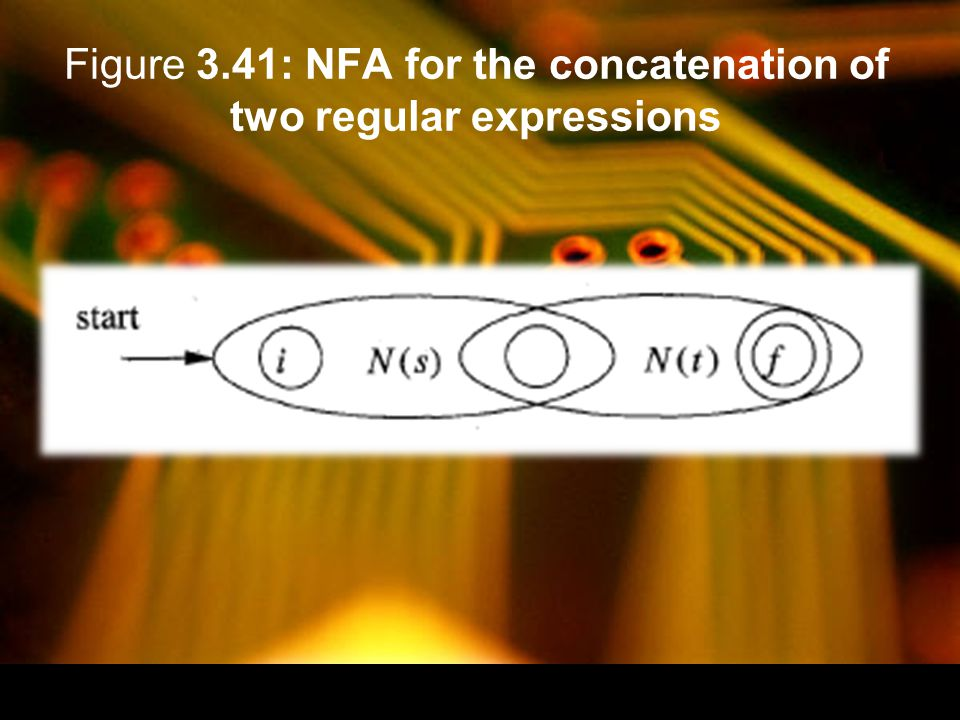 Figure 3.41: NFA for the concatenation of two regular expressions