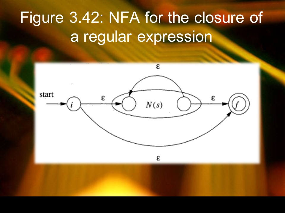 Figure 3.42: NFA for the closure of a regular expression