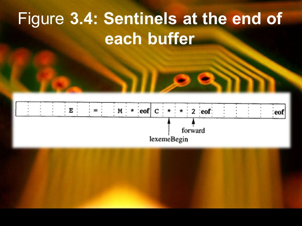 Figure 3.4: Sentinels at the end of each buffer