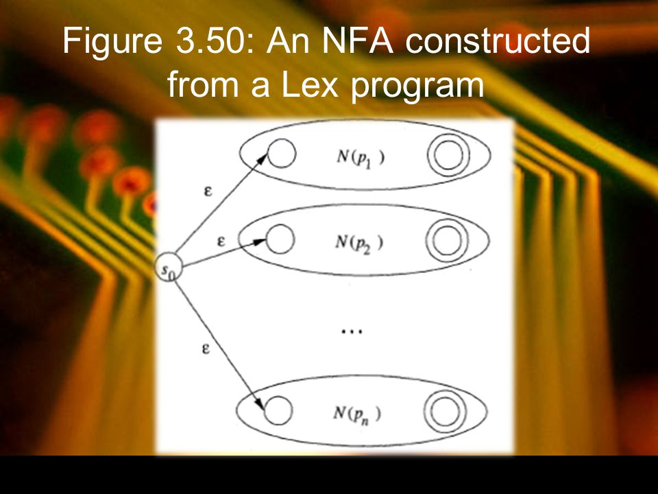 Figure 3.50: An NFA constructed from a Lex program
