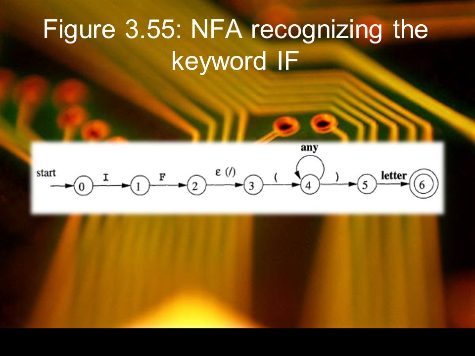 Figure 3.55: NFA recognizing the keyword IF