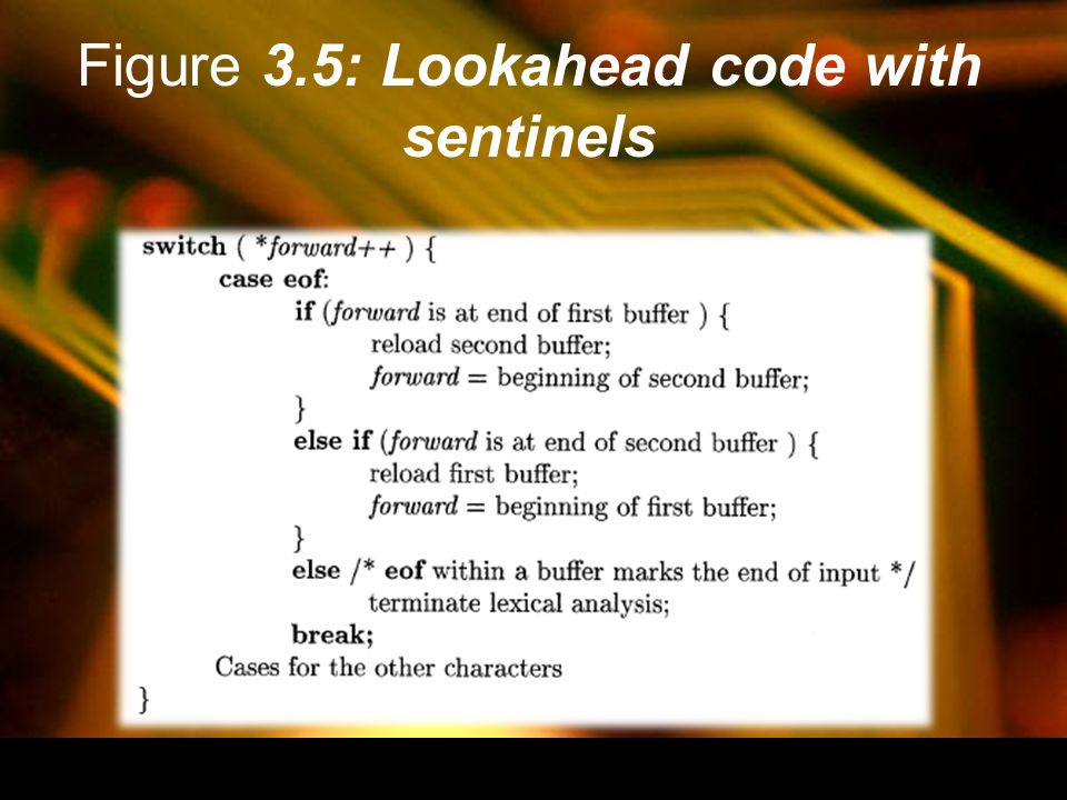 Figure 3.5: Lookahead code with sentinels