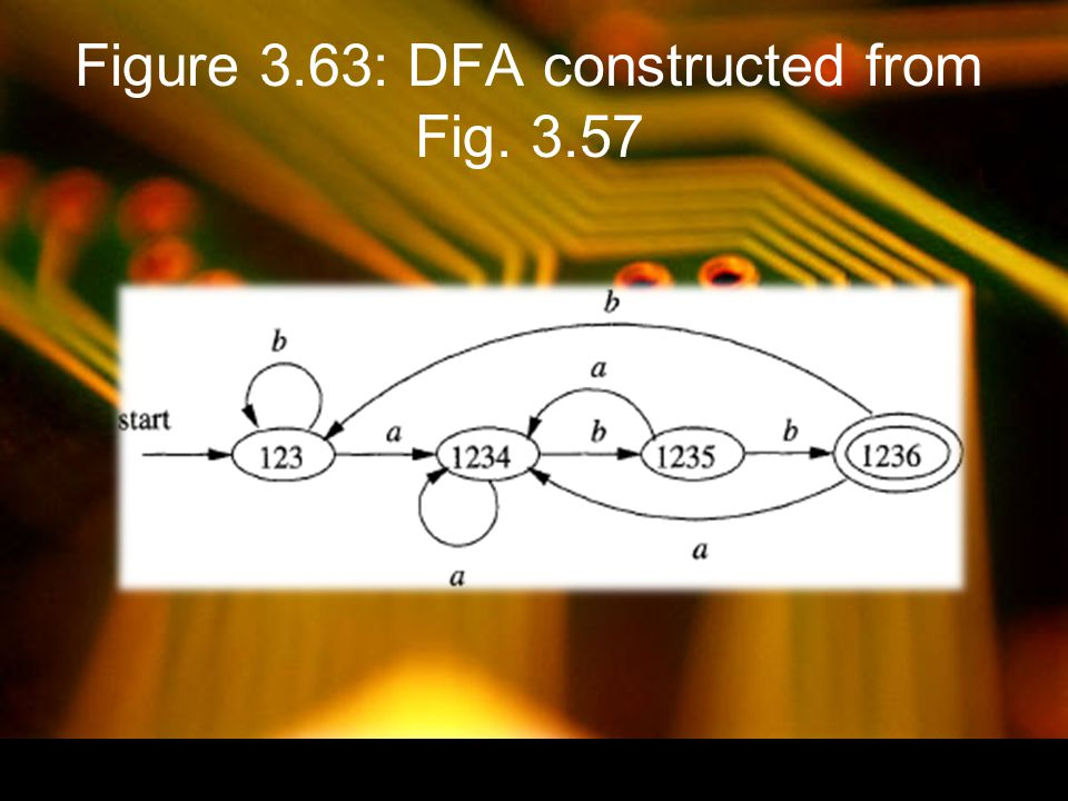 Figure 3.63: DFA constructed from Fig. 3.57