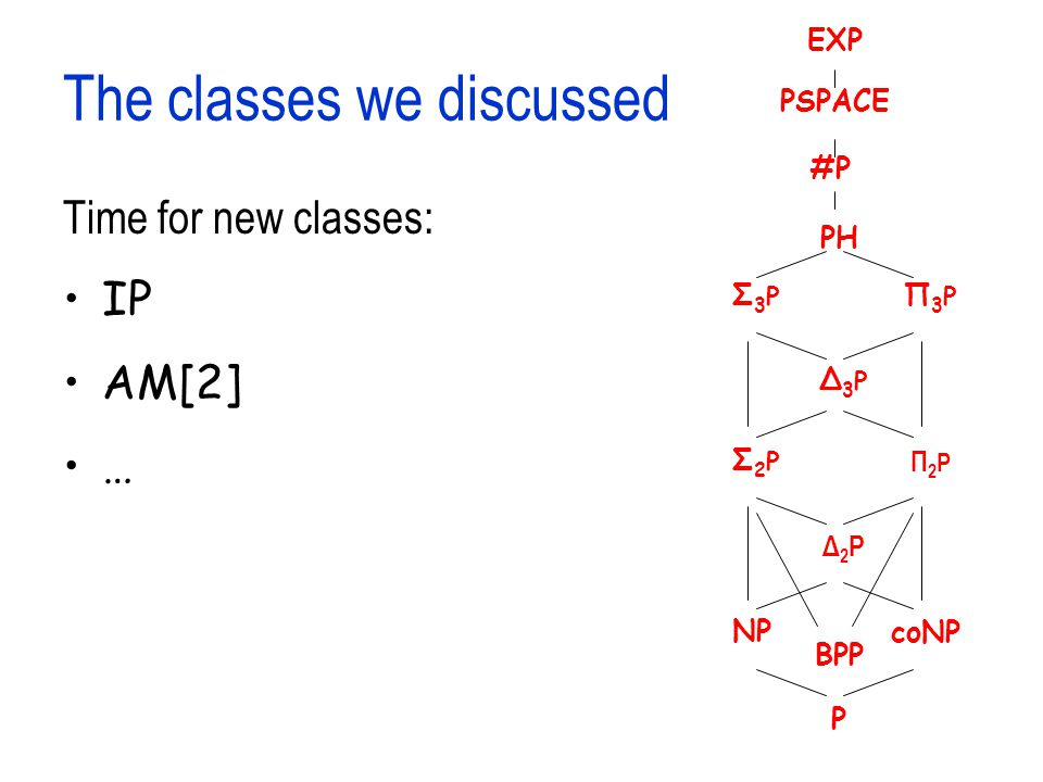The classes we discussed