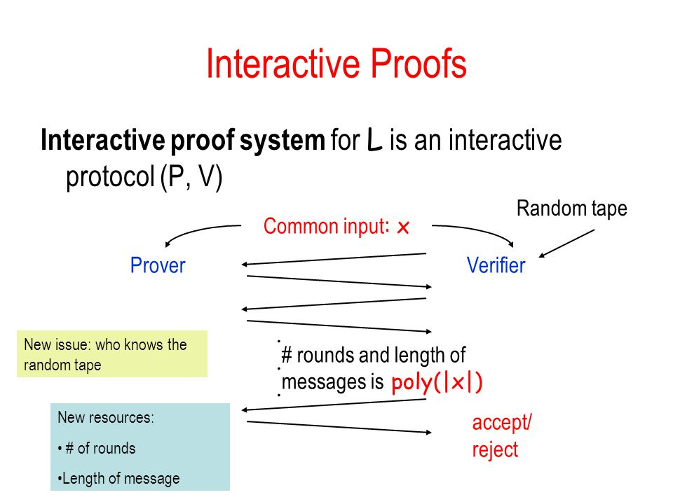 Interactive Proofs Interactive proof system for L is an interactive protocol (P, V) Random tape. Common input: x.