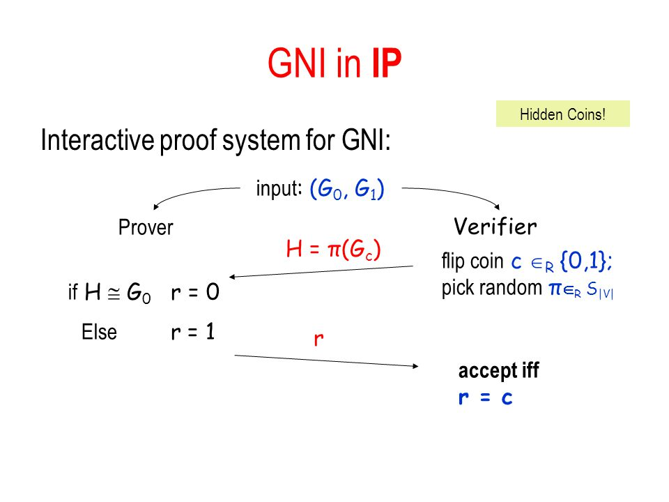 GNI in IP Interactive proof system for GNI: input: (G0, G1) Prover