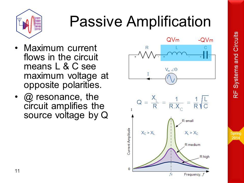 Passive Amplification
