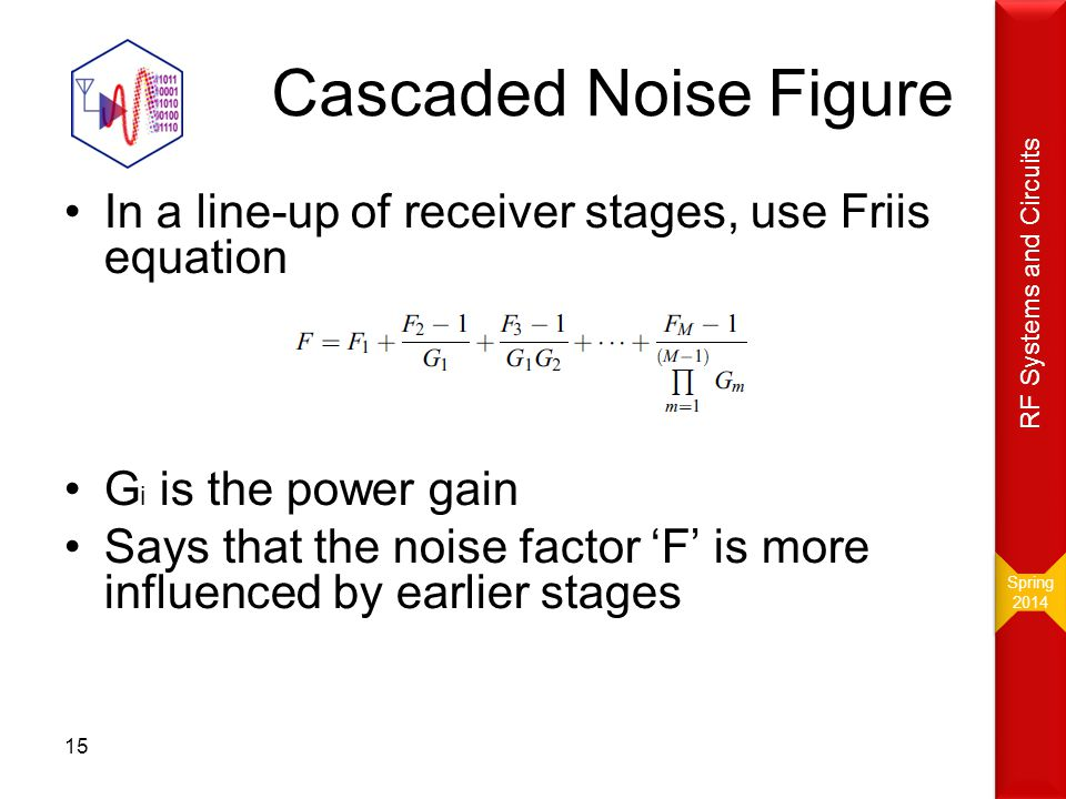 Spring RF Systems and Circuits. Cascaded Noise Figure. In a line-up of receiver stages, use Friis equation.