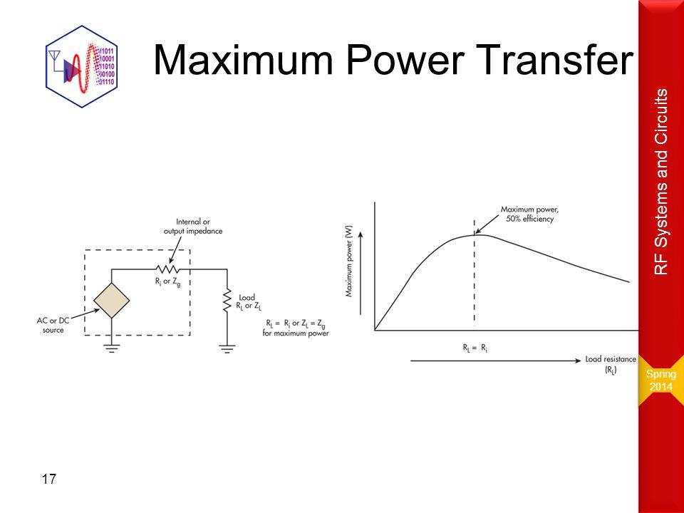 Maximum Power Transfer