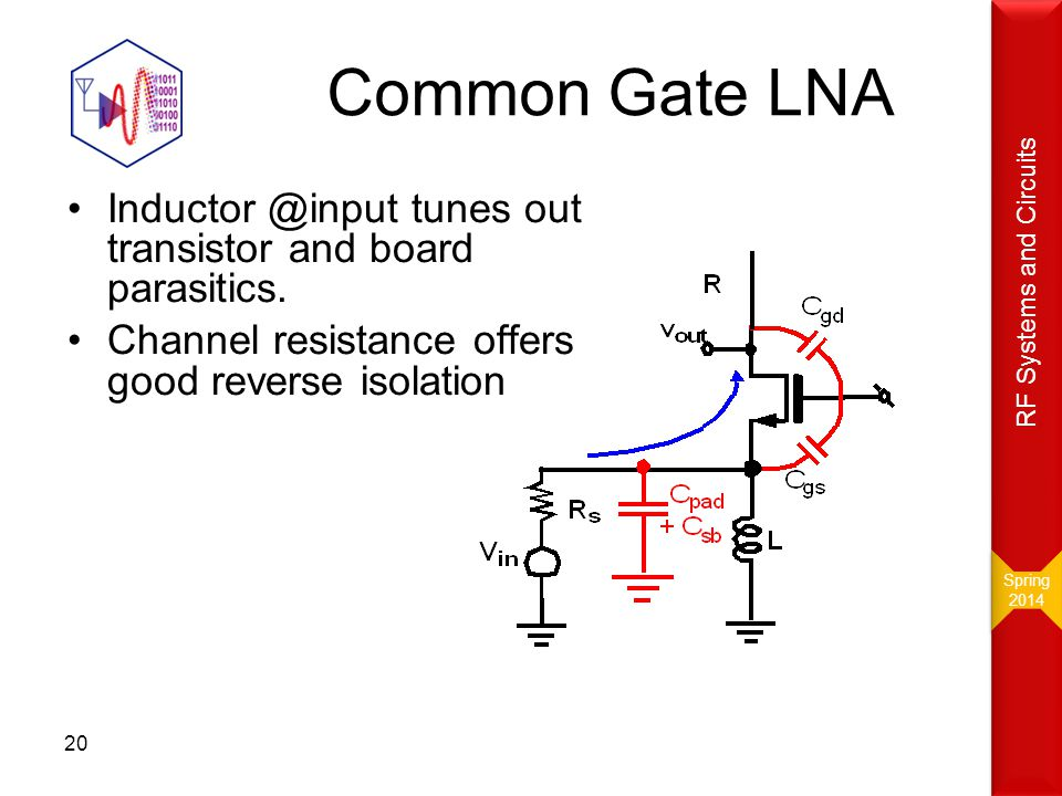 Spring 2014. RF Systems and Circuits. Common Gate LNA. Inductor @input tunes out transistor and board parasitics.