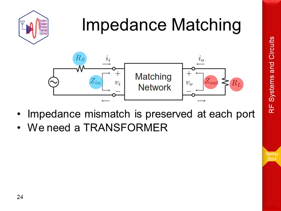 Impedance Matching Impedance mismatch is preserved at each port