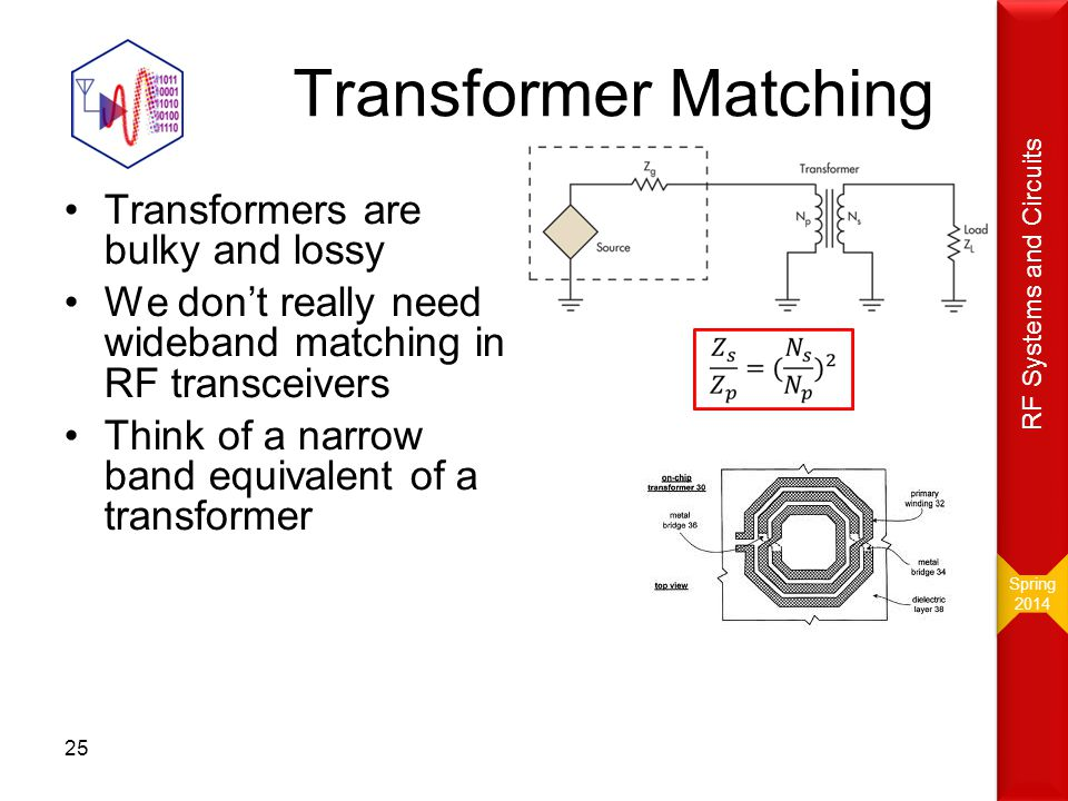 Transformer Matching Transformers are bulky and lossy