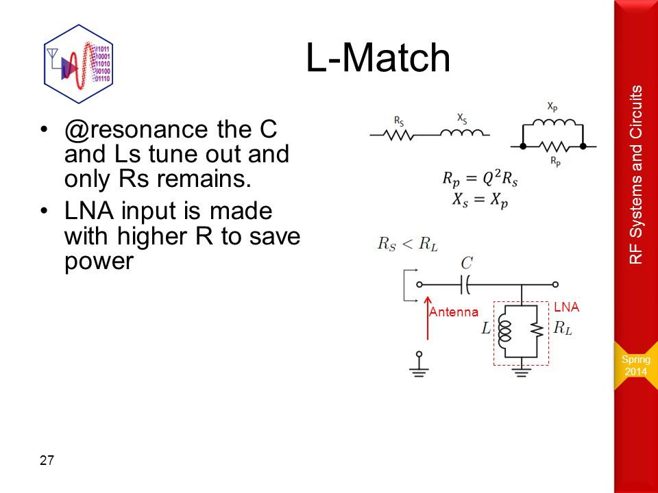 L-Match @resonance the C and Ls tune out and only Rs remains.