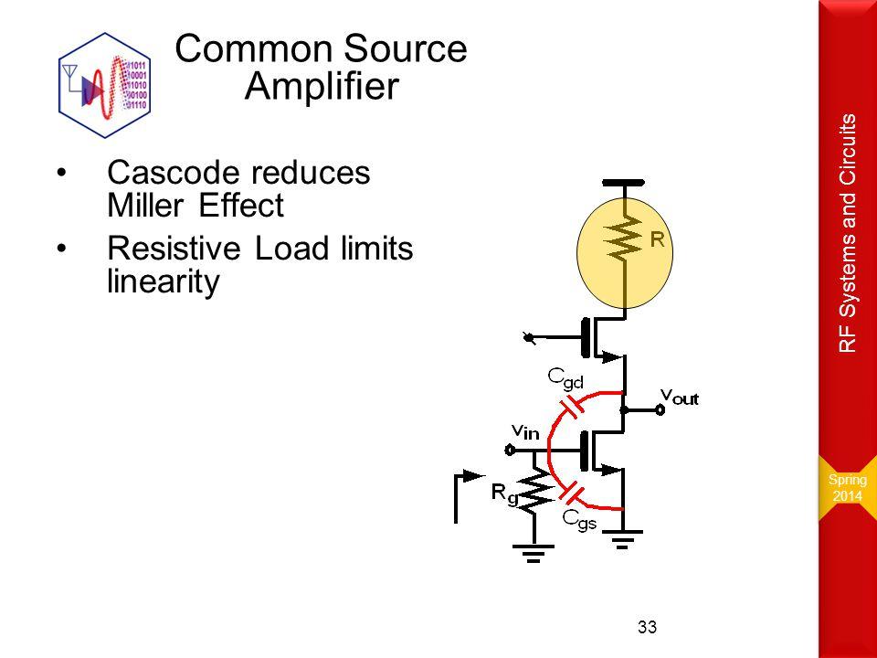 Common Source Amplifier